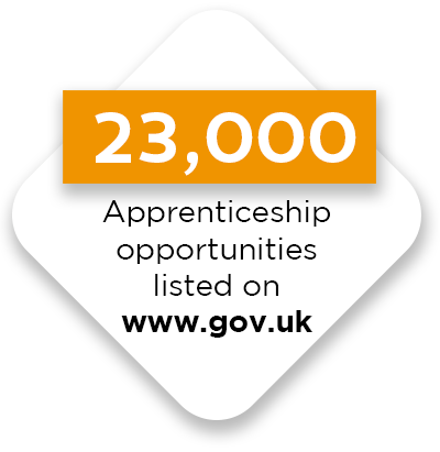Infographic_Apprenticeships2